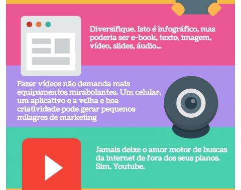 Infografico sobre marketing de conteúdo