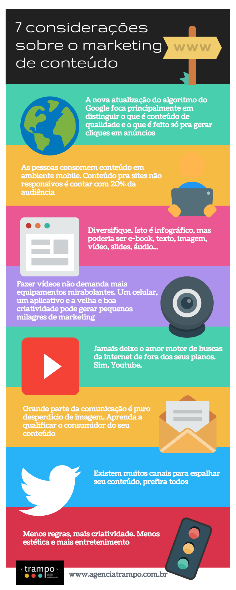 Infografico sobre marketing de conteudo