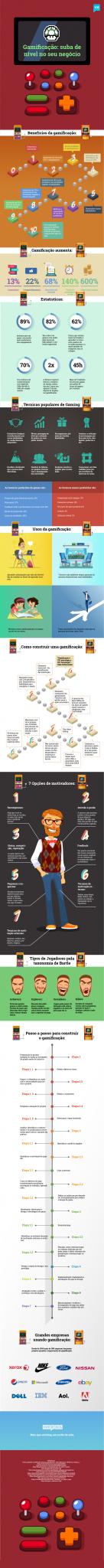 infografico-gamificacao